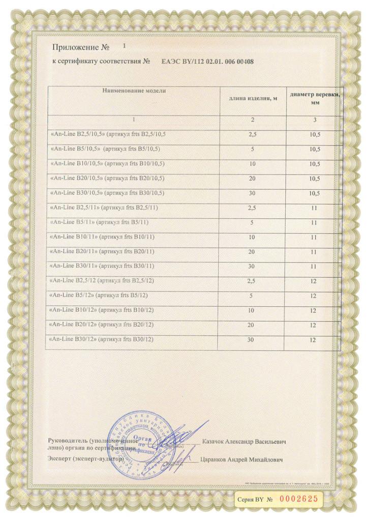 Сертификат-An-Line-2